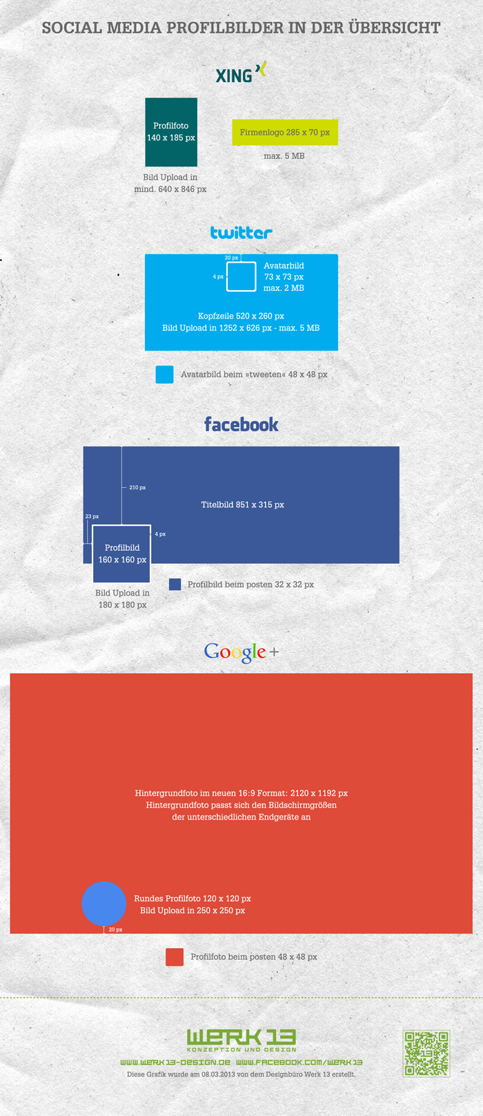 social media_profilbilder größe_uebersicht